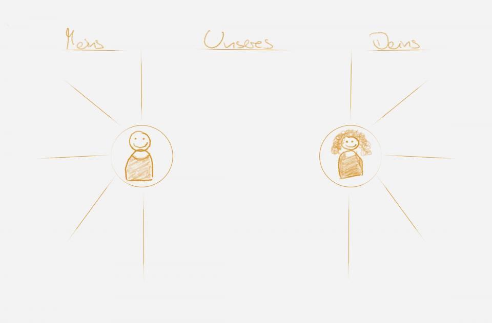 Vision Board erstellen - Beispiel Idee 4 Vision Board Zielcollage