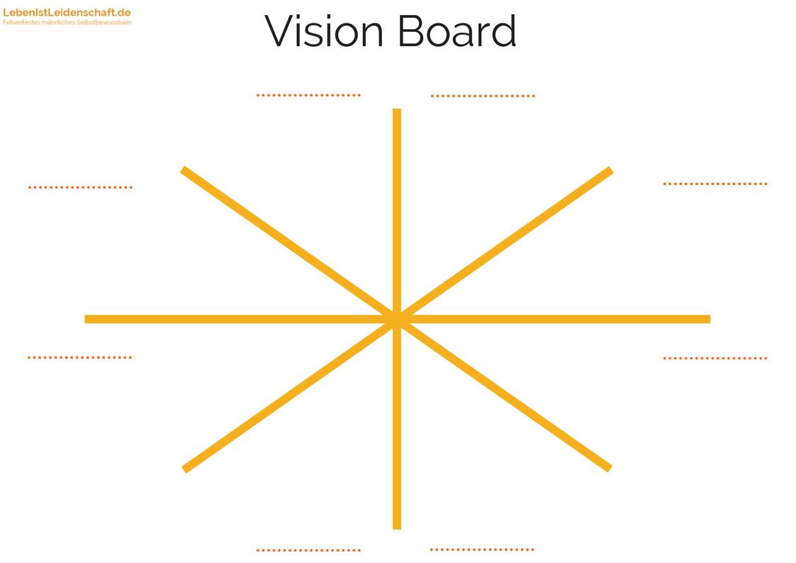 Vision Board Vorlage