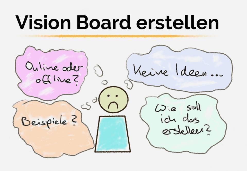 Vision Board erstellen - Zielcollage Titelbild